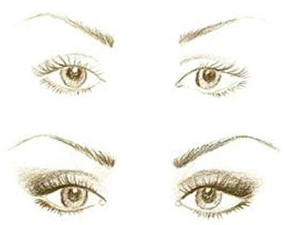 العيون ـسَسَب شكلهـآ
